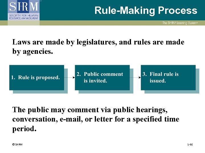 Rule-Making Process Laws are made by legislatures, and rules are made by agencies. The