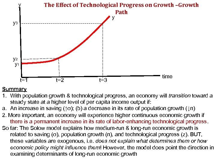 y The Effect of Technological Progress on Growth –Growth Path y y 3 y