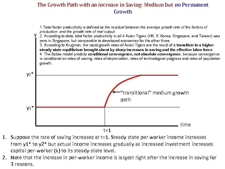 The Growth Path with an increase in Saving: Medium but no Permanent Growth y