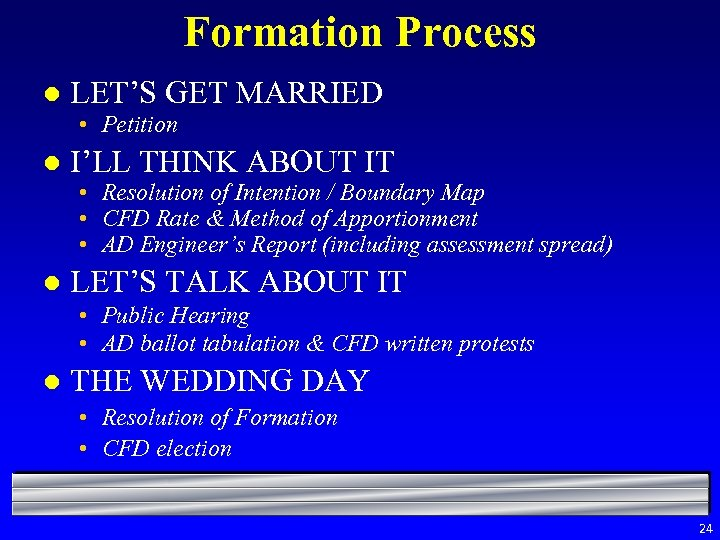 Formation Process l LET'S GET MARRIED • Petition l I'LL THINK ABOUT IT •