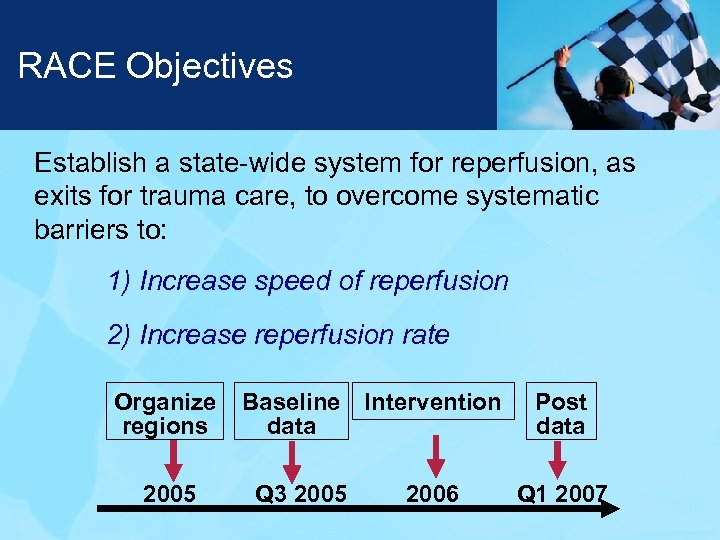 RACE Objectives Establish a state-wide system for reperfusion, as exits for trauma care, to