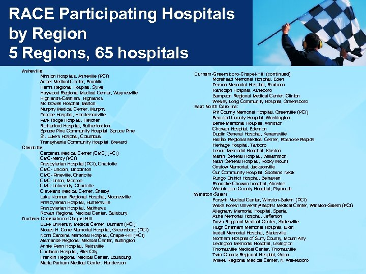 RACE Participating Hospitals by Region 5 Regions, 65 hospitals Asheville: Mission Hospitals, Asheville (PCI)
