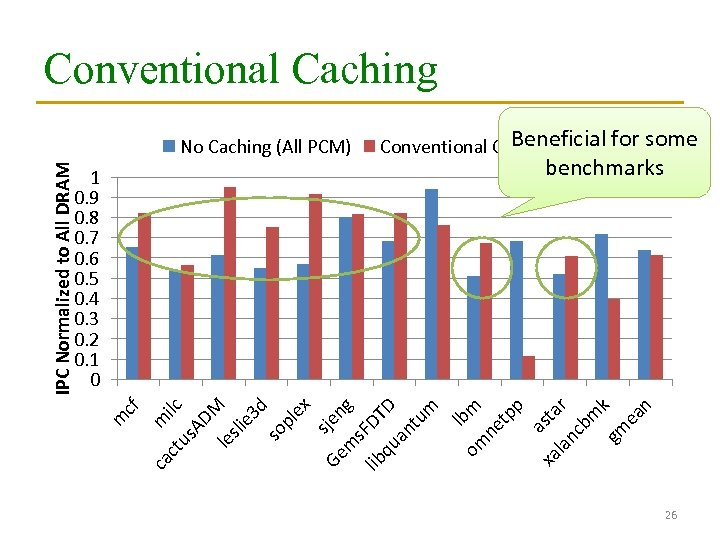 Conventional Caching Beneficial for some Conventional Caching benchmarks l om bm ne tp p