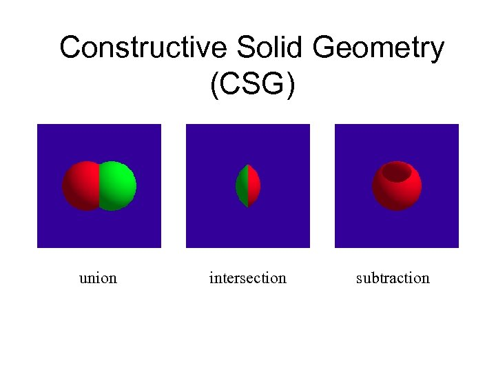 Constructive Solid Geometry (CSG) union intersection subtraction
