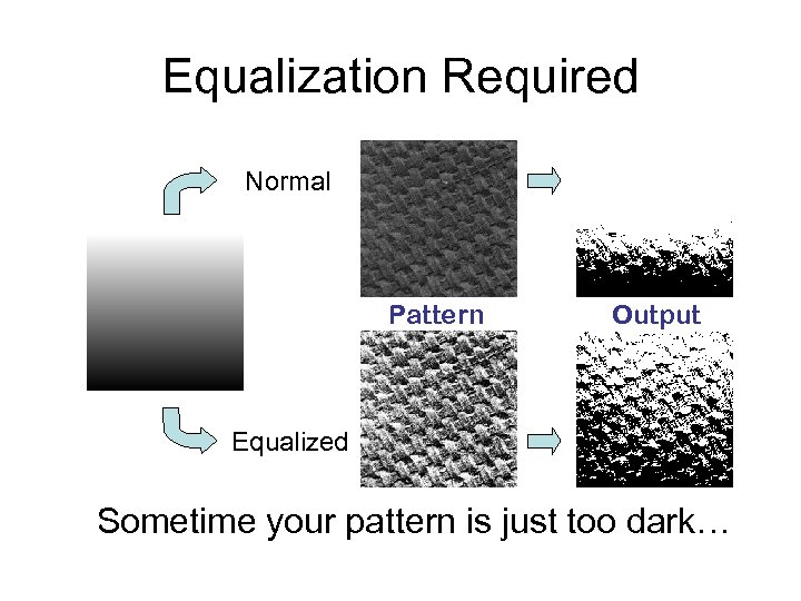 Equalization Required Normal Pattern Output Equalized Sometime your pattern is just too dark…