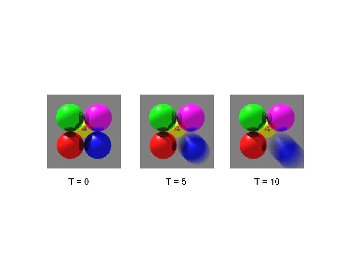T=0 T=5 T = 10