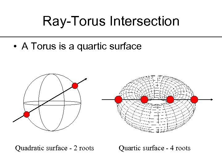 Ray-Torus Intersection • A Torus is a quartic surface Quadratic surface - 2 roots