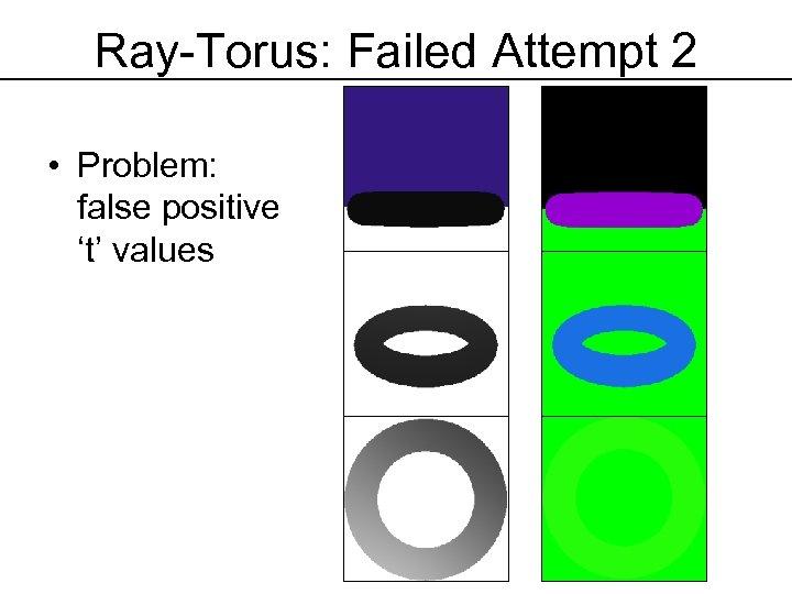 Ray-Torus: Failed Attempt 2 • Problem: false positive 't' values