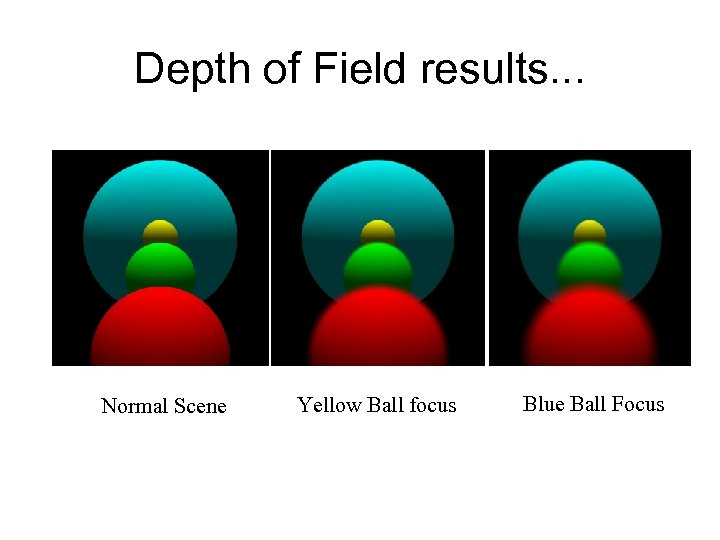 Depth of Field results. . . Normal Scene Yellow Ball focus Blue Ball Focus