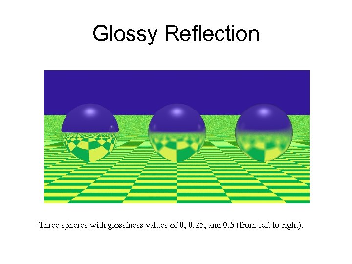 Glossy Reflection Three spheres with glossiness values of 0, 0. 25, and 0. 5