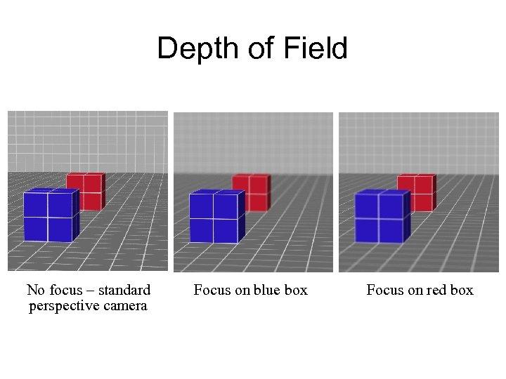 Depth of Field No focus – standard perspective camera Focus on blue box Focus