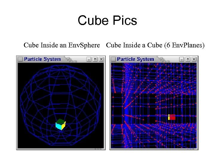 Cube Pics Cube Inside an Env. Sphere Cube Inside a Cube (6 Env. Planes)