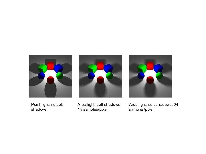 Point light, no soft shadows Area light, soft shadows, 16 samples/pixel Area light, soft