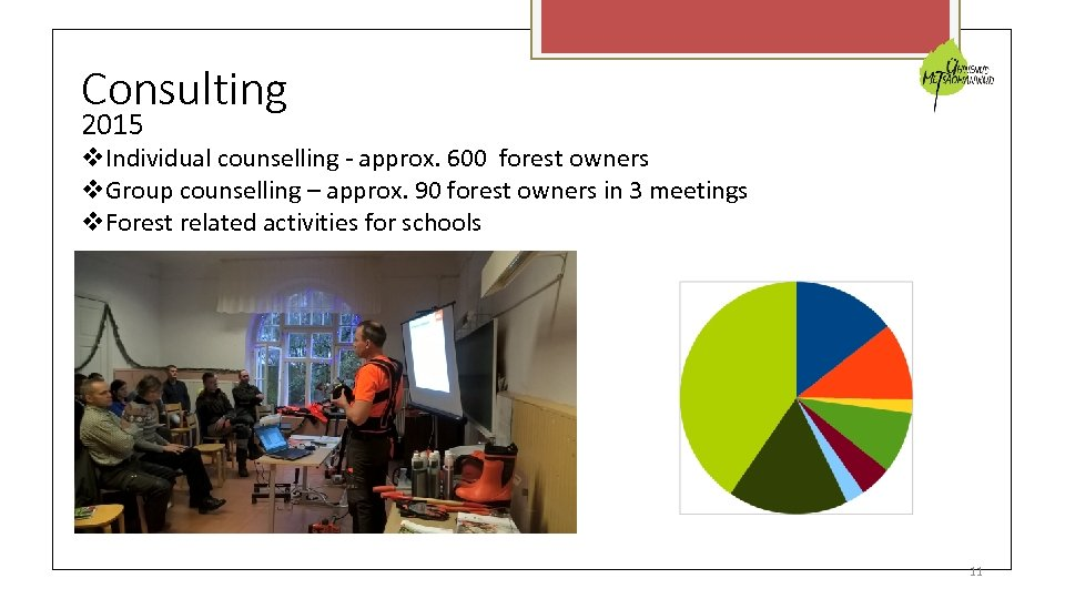 Consulting 2015 Individual counselling - approx. 600 forest owners Group counselling – approx. 90