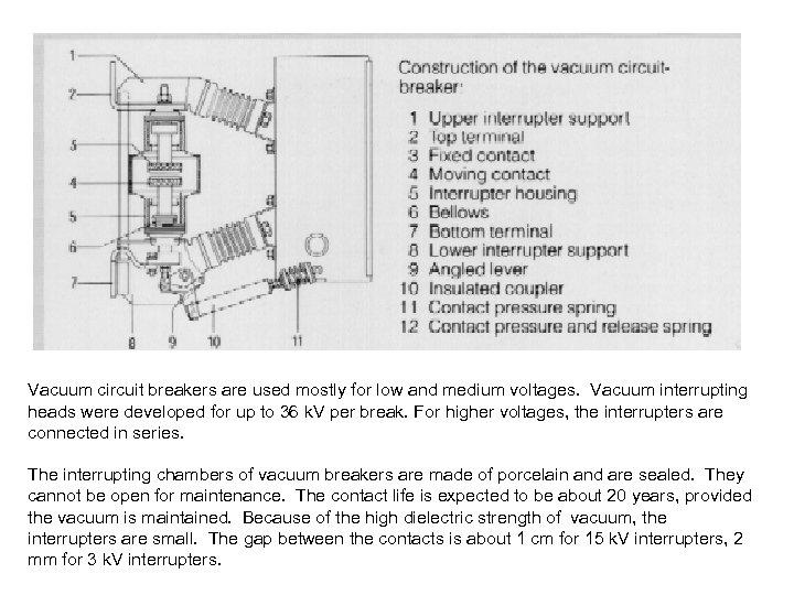 Vacuum circuit breakers are used mostly for low and medium voltages. Vacuum interrupting heads