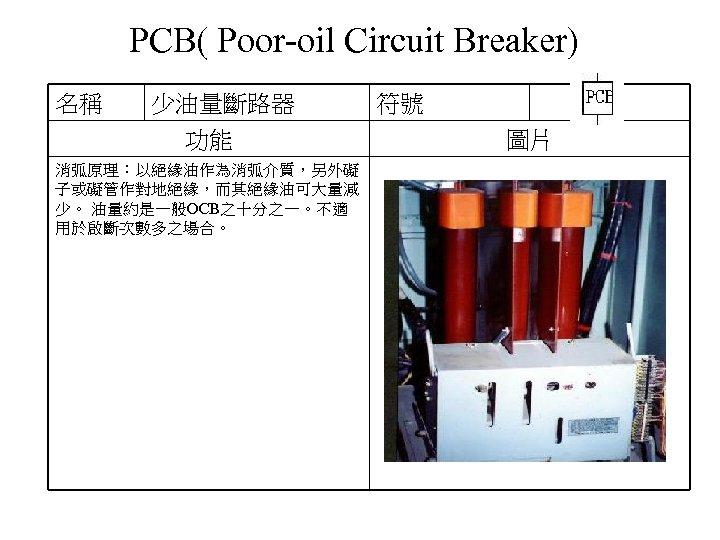 PCB( Poor-oil Circuit Breaker) 名稱 少油量斷路器 功能 消弧原理:以絕緣油作為消弧介質,另外礙 子或礙管作對地絕緣,而其絕緣油可大量減 少。 油量約是一般OCB之十分之一。不適 用於啟斷次數多之場合。 符號 圖片