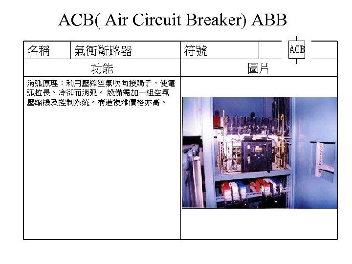 ACB( Air Circuit Breaker) ABB 名稱 氣衝斷路器 功能 消弧原理:利用壓縮空氣吹向接觸子,使電 弧拉長、冷卻而消弧。 設備需加一組空氣 壓縮機及控制系統。構造複雜價格亦高。 符號 圖片