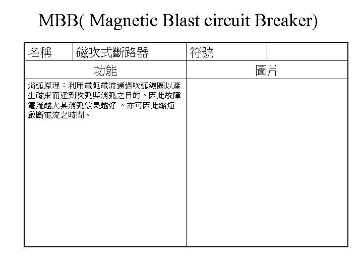 MBB( Magnetic Blast circuit Breaker) 名稱 磁吹式斷路器 功能 消弧原理:利用電弧電流通過吹弧線圈以產 生磁束而達到吹弧與消弧之目的。因此故障 電流越大其消弧效果越好 。亦可因此縮短 啟斷電流之時間。 符號