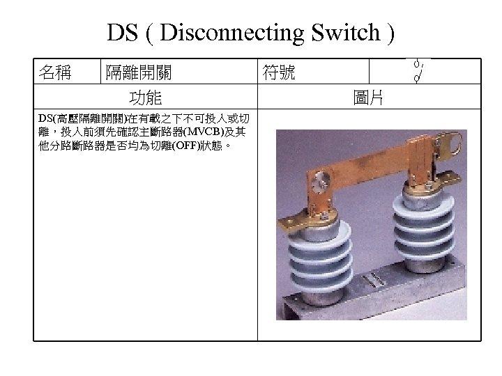 DS ( Disconnecting Switch ) 名稱 隔離開關 功能 DS(高壓隔離開關)在有載之下不可投入或切 離,投入前須先確認主斷路器(MVCB)及其 他分路斷路器是否均為切離(OFF)狀態。 符號 圖片