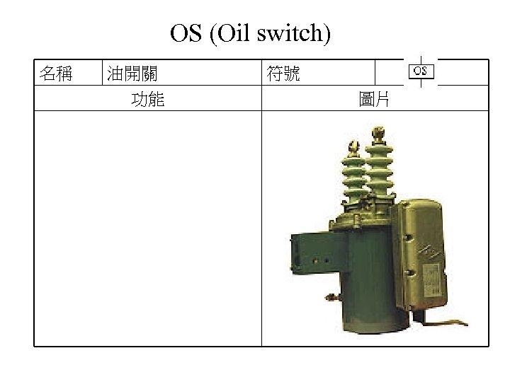 OS (Oil switch) 名稱 油開關 功能 符號 圖片