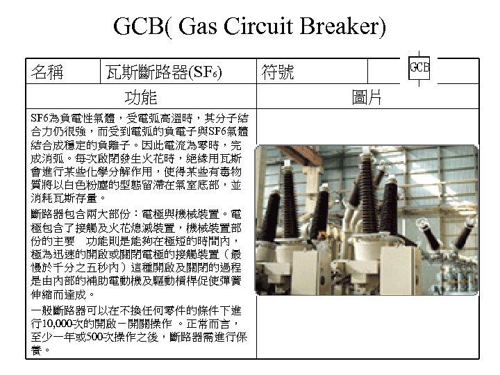 GCB( Gas Circuit Breaker) 名稱 瓦斯斷路器(SF 6) 功能 SF 6為負電性氣體,受電弧高溫時,其分子結 合力仍很強,而受到電弧的負電子與SF 6氣體 結合成穩定的負離子。因此電流為零時,完 成消弧。每次啟閉發生火花時,絕緣用瓦斯