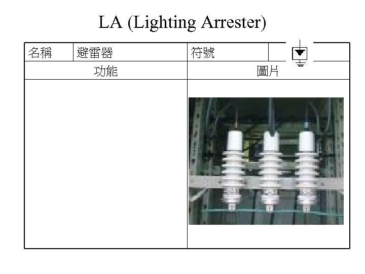 LA (Lighting Arrester) 名稱 避雷器 功能 符號 圖片