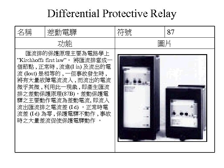 "Differential Protective Relay 名稱 差動電驛 功能 匯流排的保護原理主要為電路學上 ""Kirchhoffs first law""。 將匯流排當成一 個節點 , 正常時"