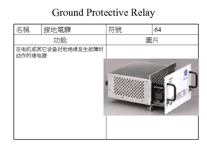 Ground Protective Relay 名稱 接地電驛 功能 在电机或其它设备对地绝缘发生故障时 动作的继电器 符號 64 圖片