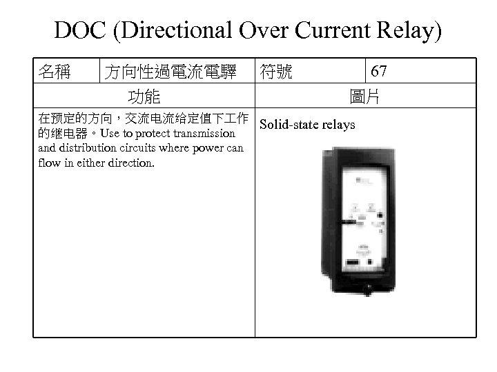 DOC (Directional Over Current Relay) 名稱 方向性過電流電驛 功能 符號 67 圖片 在预定的方向,交流电流给定值下 作 Solid-state