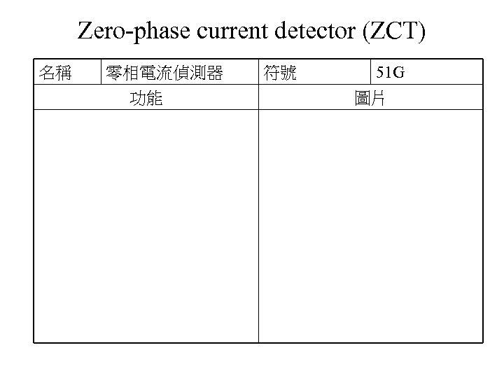 Zero-phase current detector (ZCT) 名稱 零相電流偵測器 功能 符號 51 G 圖片