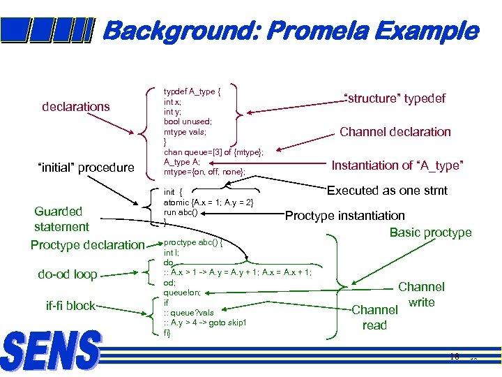 "Background: Promela Example declarations ""initial"" procedure Guarded statement Proctype declaration do-od loop if-fi block"
