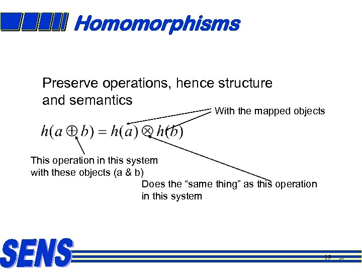 Homomorphisms Preserve operations, hence structure and semantics With the mapped objects This operation in