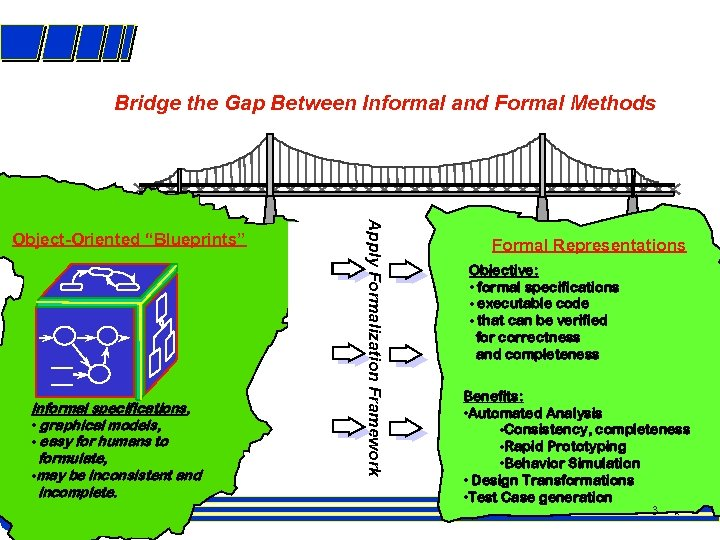 Bridge the Gap Between Informal and Formal Methods Informal specifications, • graphical models, •