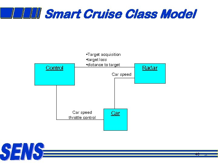 Smart Cruise Class Model Control • Target acquisition • target loss • distance to