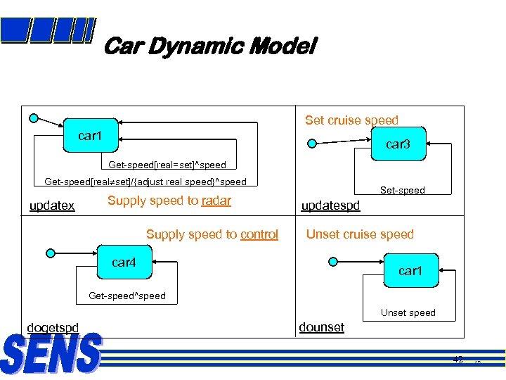 Car Dynamic Model Set cruise speed car 1 car 3 Get-speed[real=set]^speed Get-speed[real set]/{adjust real