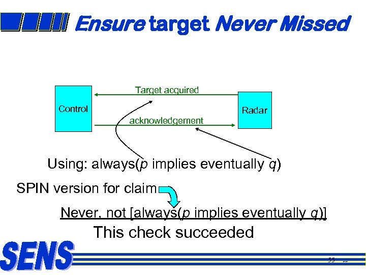 Ensure target Never Missed Target acquired Control Radar acknowledgement Using: always(p implies eventually q)