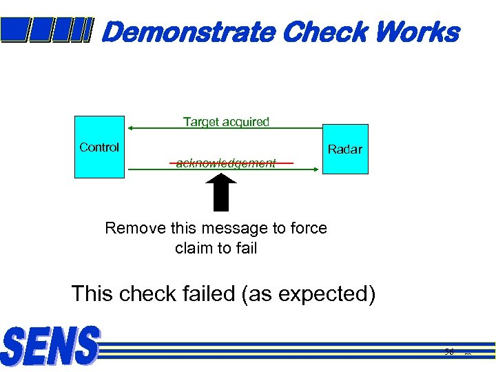 Demonstrate Check Works Target acquired Control Radar acknowledgement Remove this message to force claim