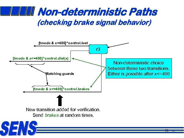 Non-deterministic Paths (checking brake signal behavior) [tmode & x>400]^control. lost r 3 [tmode &