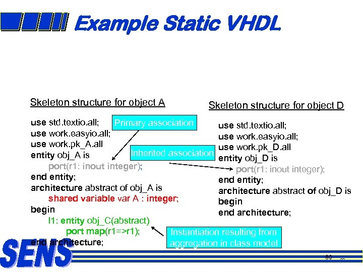 Example Static VHDL Skeleton structure for object A Skeleton structure for object D use