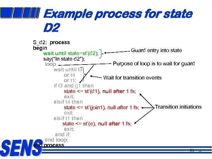 Example process for state D 2 S_d 2: process begin Guard entry into state
