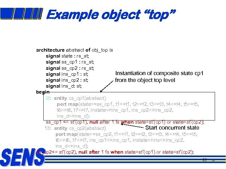 "Example object ""top"" architecture abstract of obj_top is signal state : rs_st; signal ss_cp"