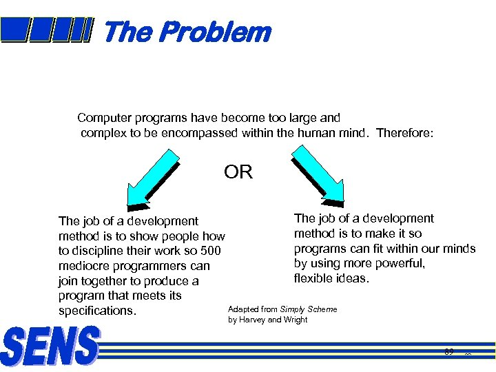 The Problem Computer programs have become too large and complex to be encompassed within