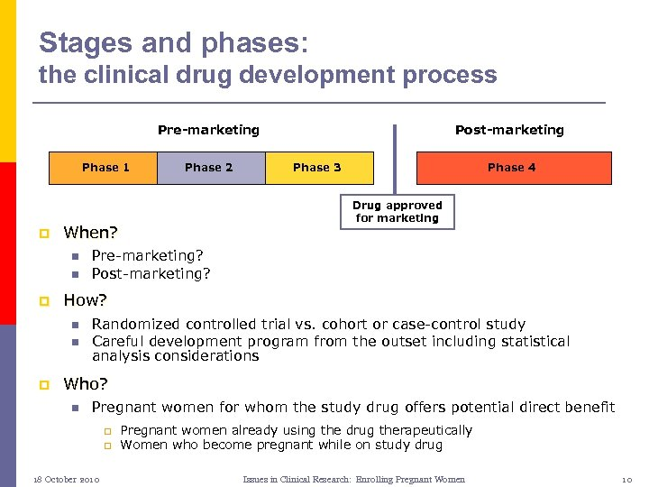 Stages and phases: the clinical drug development process Pre-marketing Phase 1 p n Phase