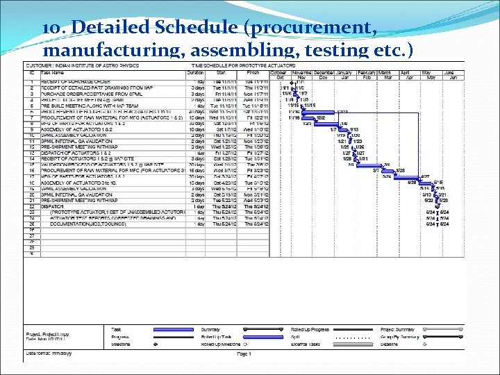 10. Detailed Schedule (procurement, manufacturing, assembling, testing etc. )