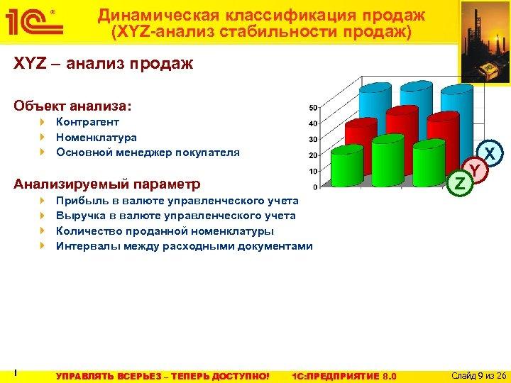 Динамическая классификация продаж (XYZ-анализ стабильности продаж) XYZ – анализ продаж Объект анализа: Контрагент Номенклатура