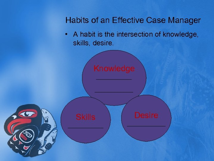 Habits of an Effective Case Manager • A habit is the intersection of knowledge,