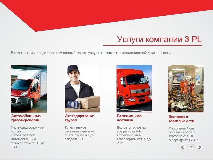 Услуги компании 3 PL Ежедневно мы предоставляем полный спектр услуг транспортно-экспедиционной деятельности Автомобильные грузоперевозки
