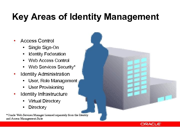 Key Areas of Identity Management • Access Control • • Single Sign-On Identity Federation