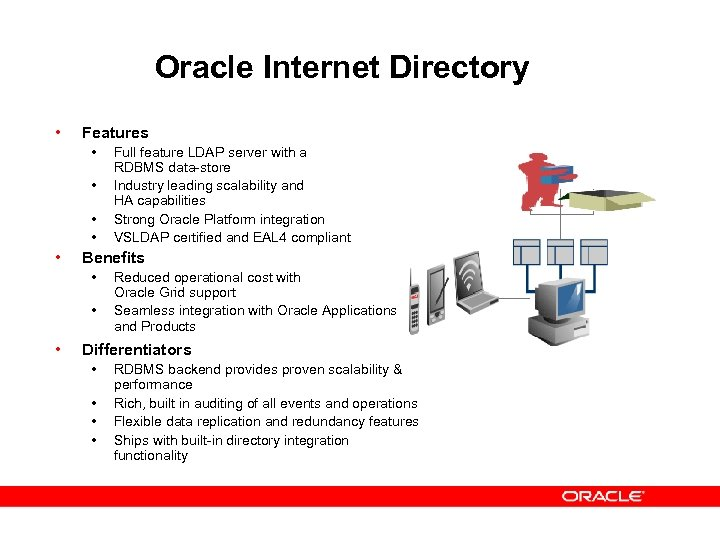 Oracle Internet Directory • Features • • • Benefits • • • Full feature