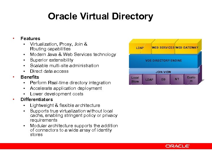 Oracle Virtual Directory • • • Features • Virtualization, Proxy, Join & Routing capabilities